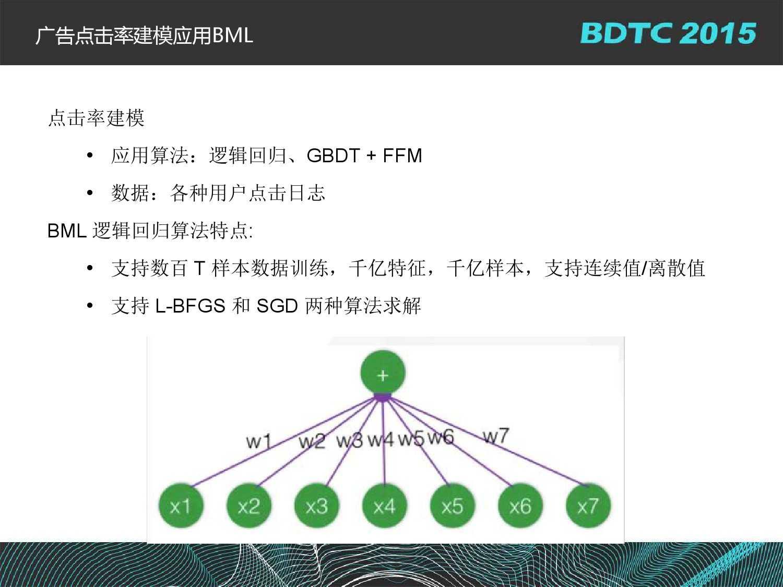沈国龙-BML百度大规模机器学习云平台实践_000012