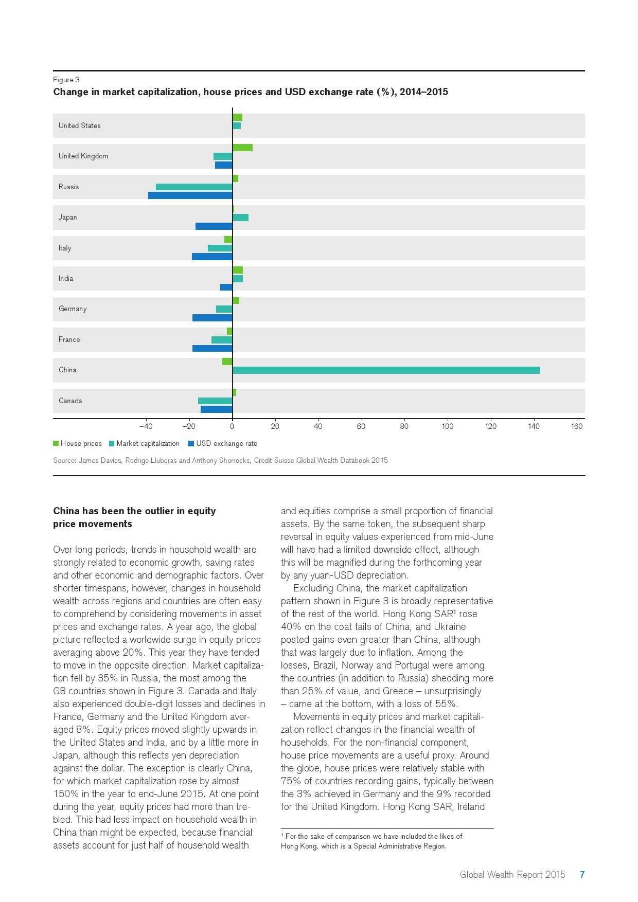 瑞士信贷:2015年全球财富报告_000007
