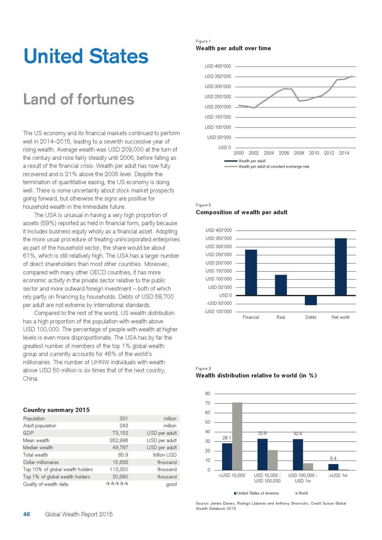 瑞士信贷:2015年全球财富报告_000046