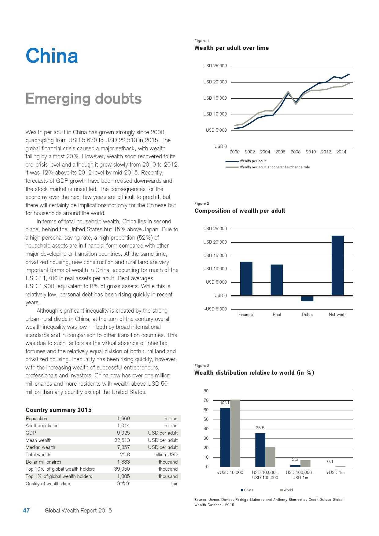 瑞士信贷:2015年全球财富报告_000047