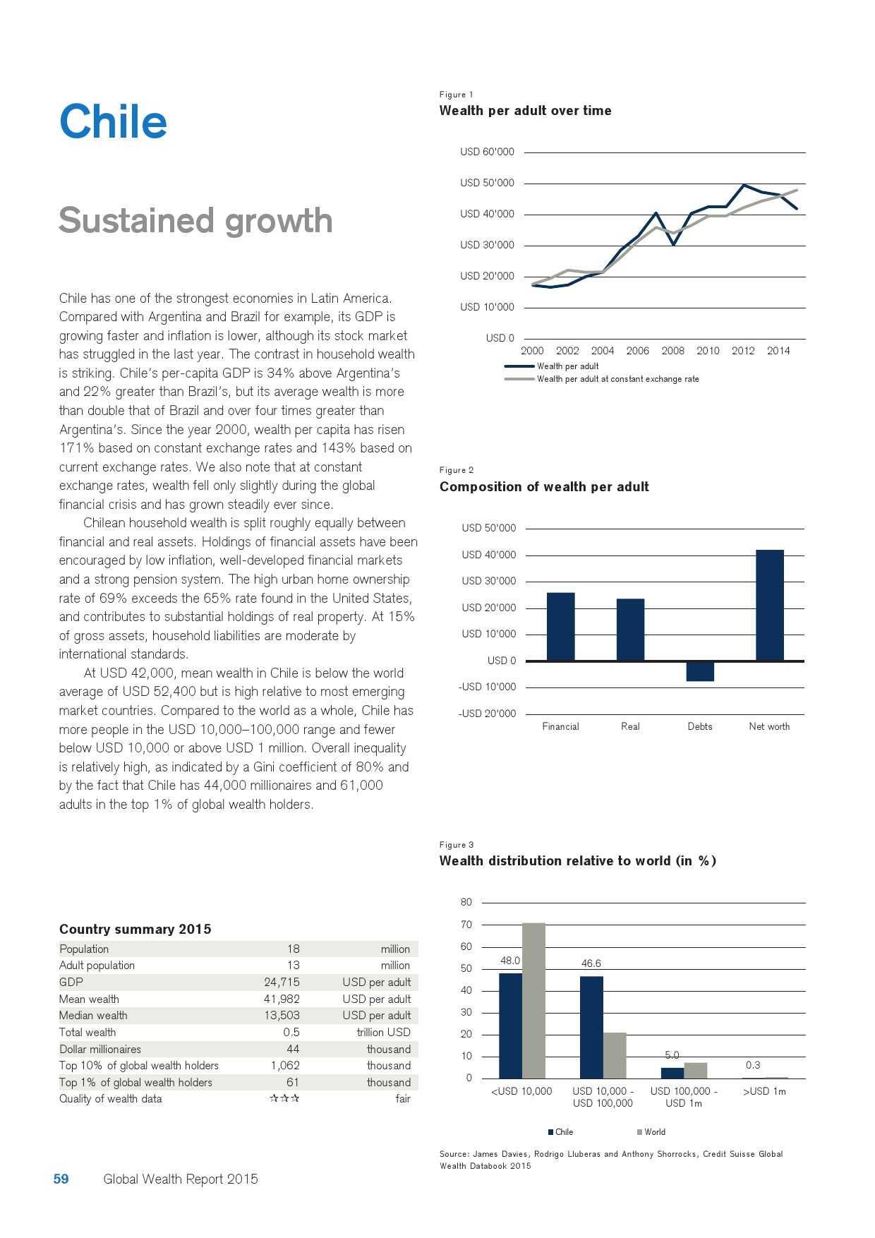 瑞士信贷:2015年全球财富报告_000059