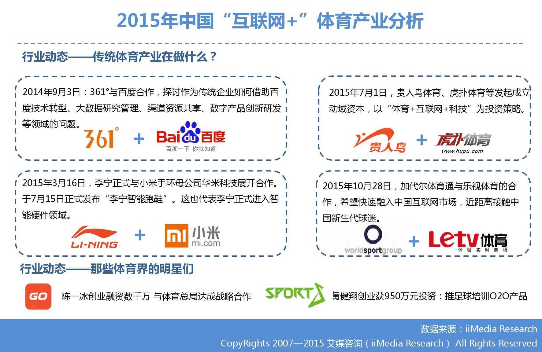 """艾媒咨询:2015年中国""""互联网+""""体育研究_000011"""