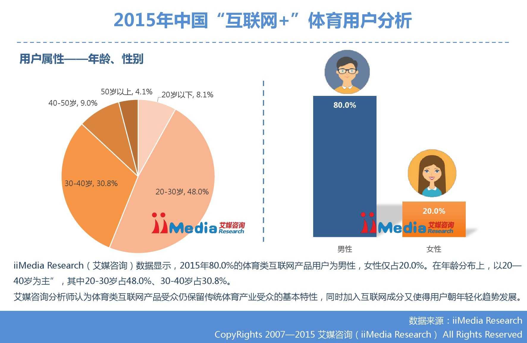 """艾媒咨询:2015年中国""""互联网+""""体育研究_000019"""