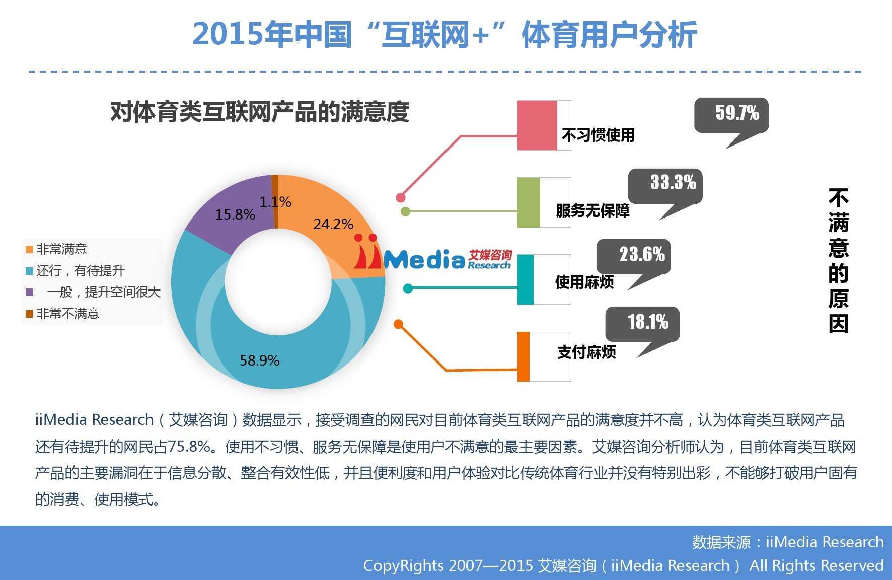 """艾媒咨询:2015年中国""""互联网+""""体育研究_000024"""