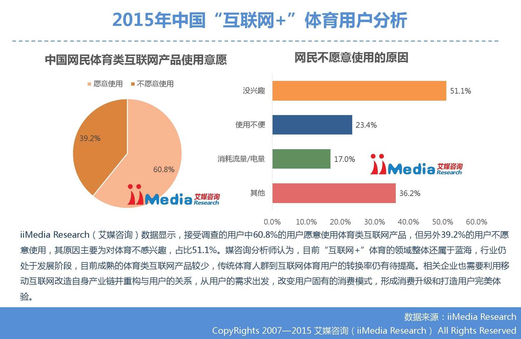 """艾媒咨询:2015年中国""""互联网+""""体育研究_000025"""
