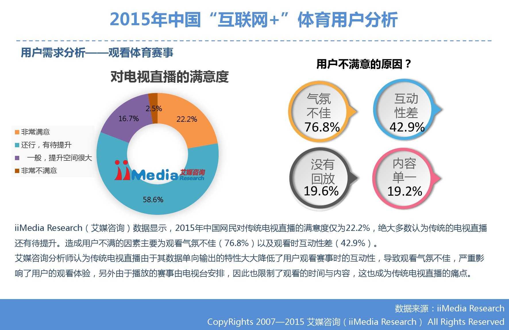 """艾媒咨询:2015年中国""""互联网+""""体育研究_000028"""
