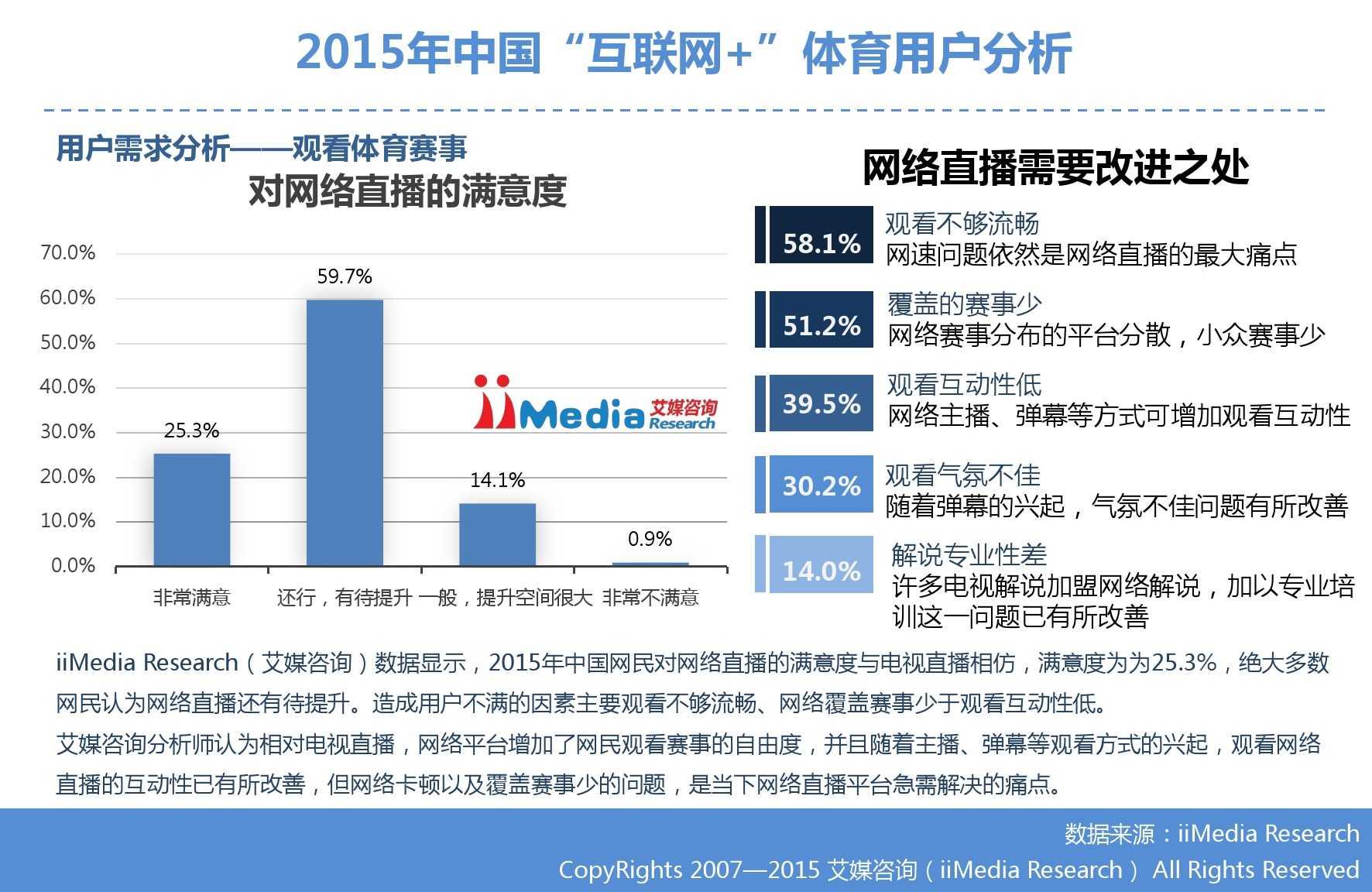 """艾媒咨询:2015年中国""""互联网+""""体育研究_000029"""