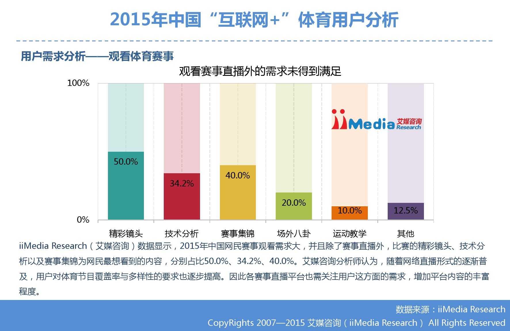 """艾媒咨询:2015年中国""""互联网+""""体育研究_000030"""