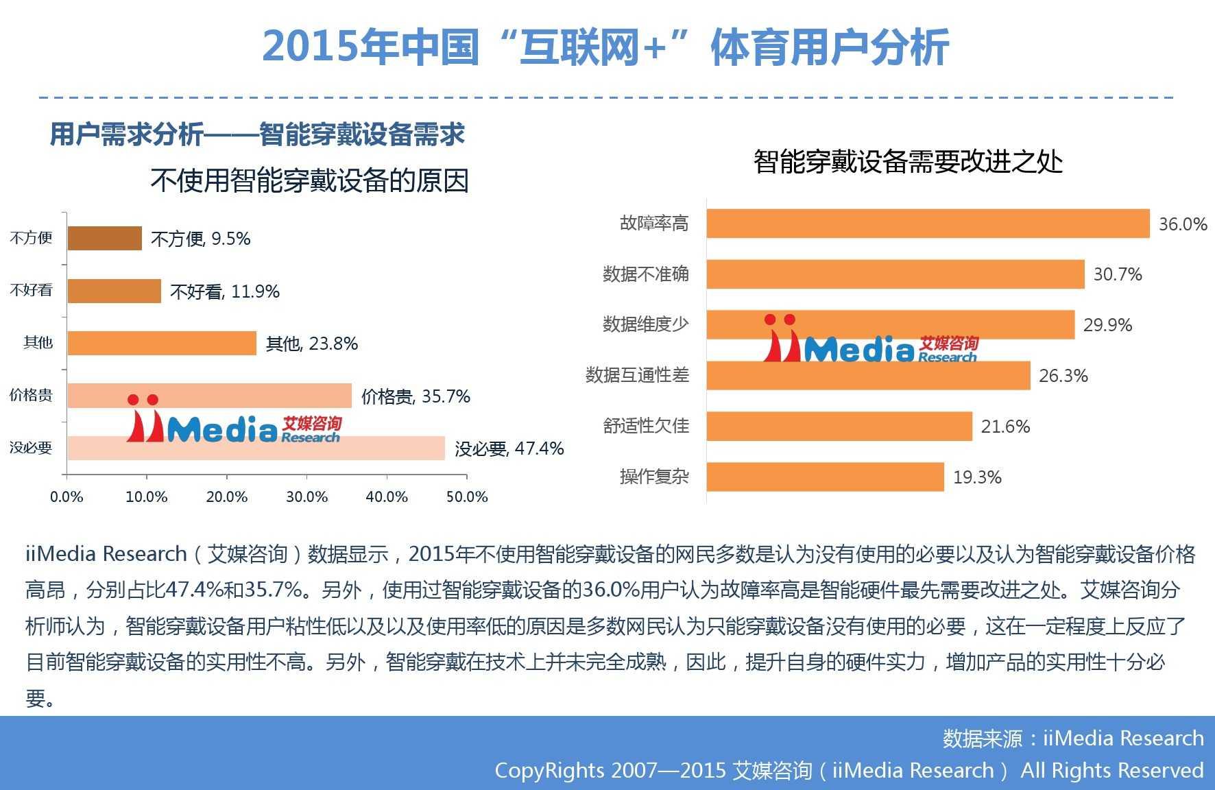 """艾媒咨询:2015年中国""""互联网+""""体育研究_000035"""