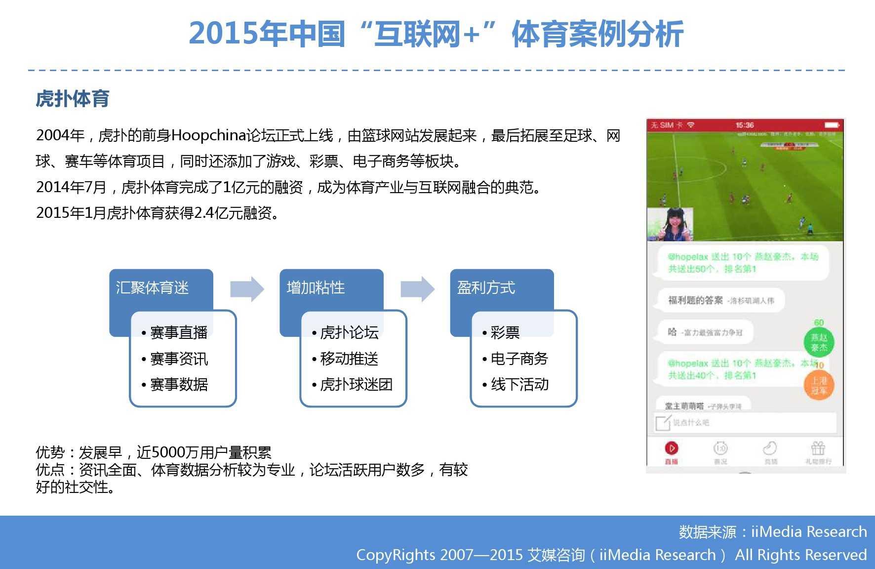 """艾媒咨询:2015年中国""""互联网+""""体育研究_000037"""
