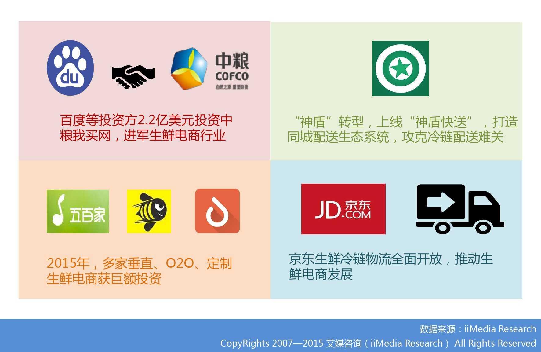 艾媒咨询:2015年中国生鲜电商市场研究报告_000006