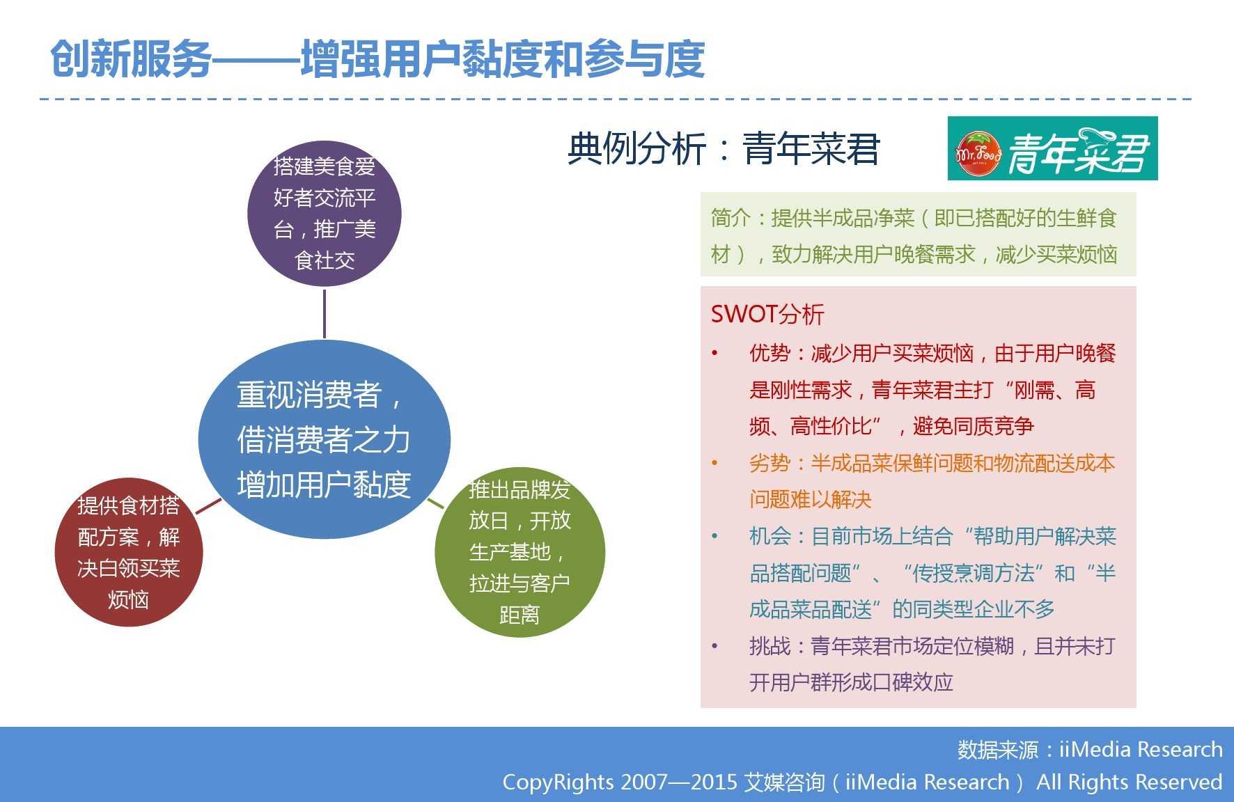 艾媒咨询:2015年中国生鲜电商市场研究报告_000036