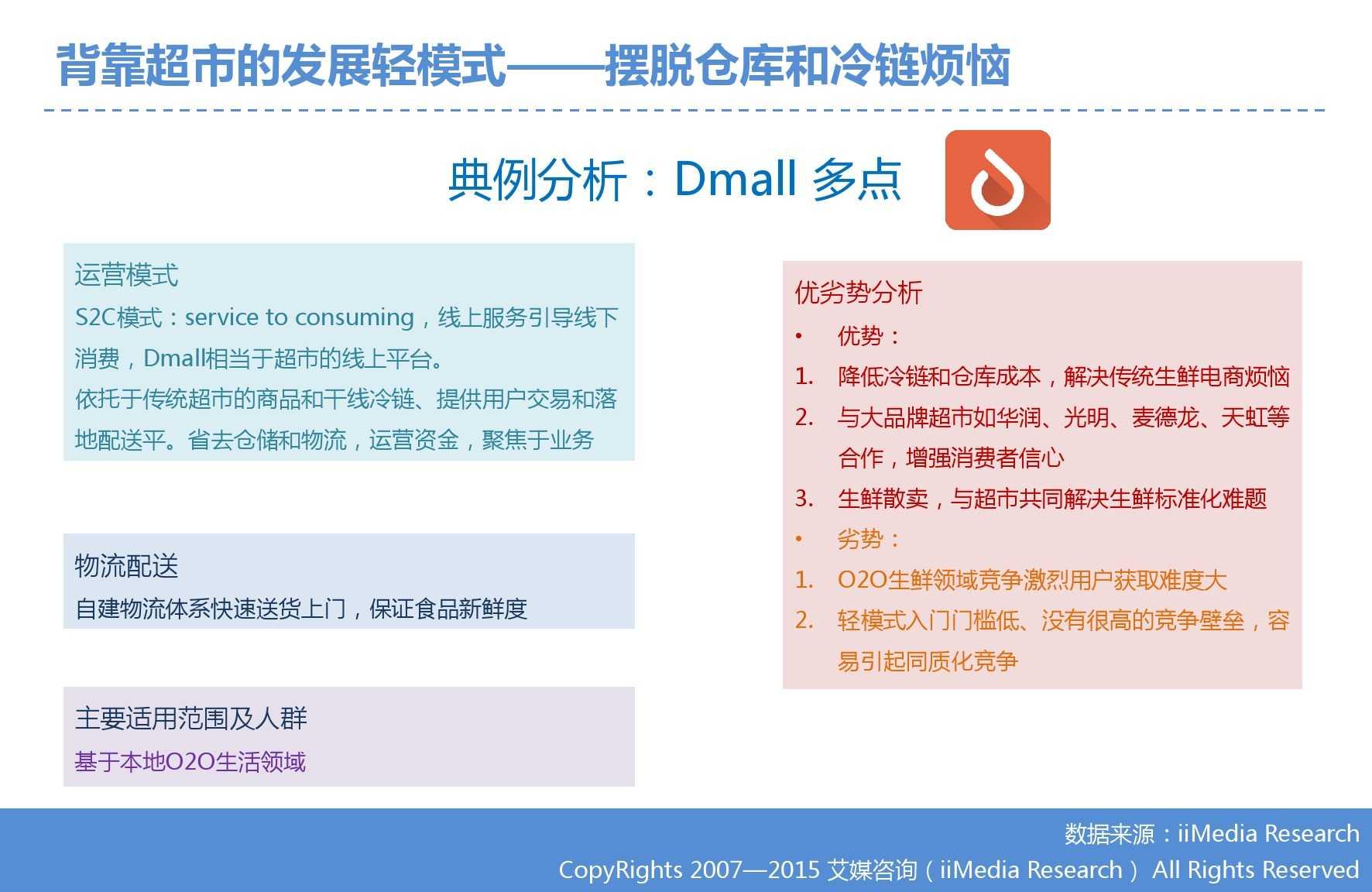 艾媒咨询:2015年中国生鲜电商市场研究报告_000037