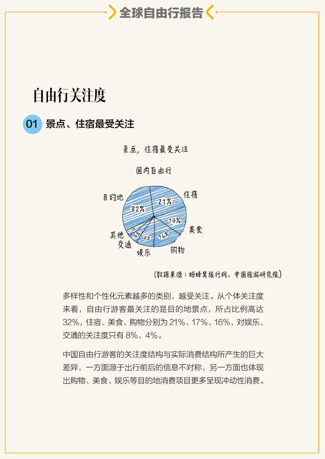 蚂蜂窝全球自由行报告2015_000008