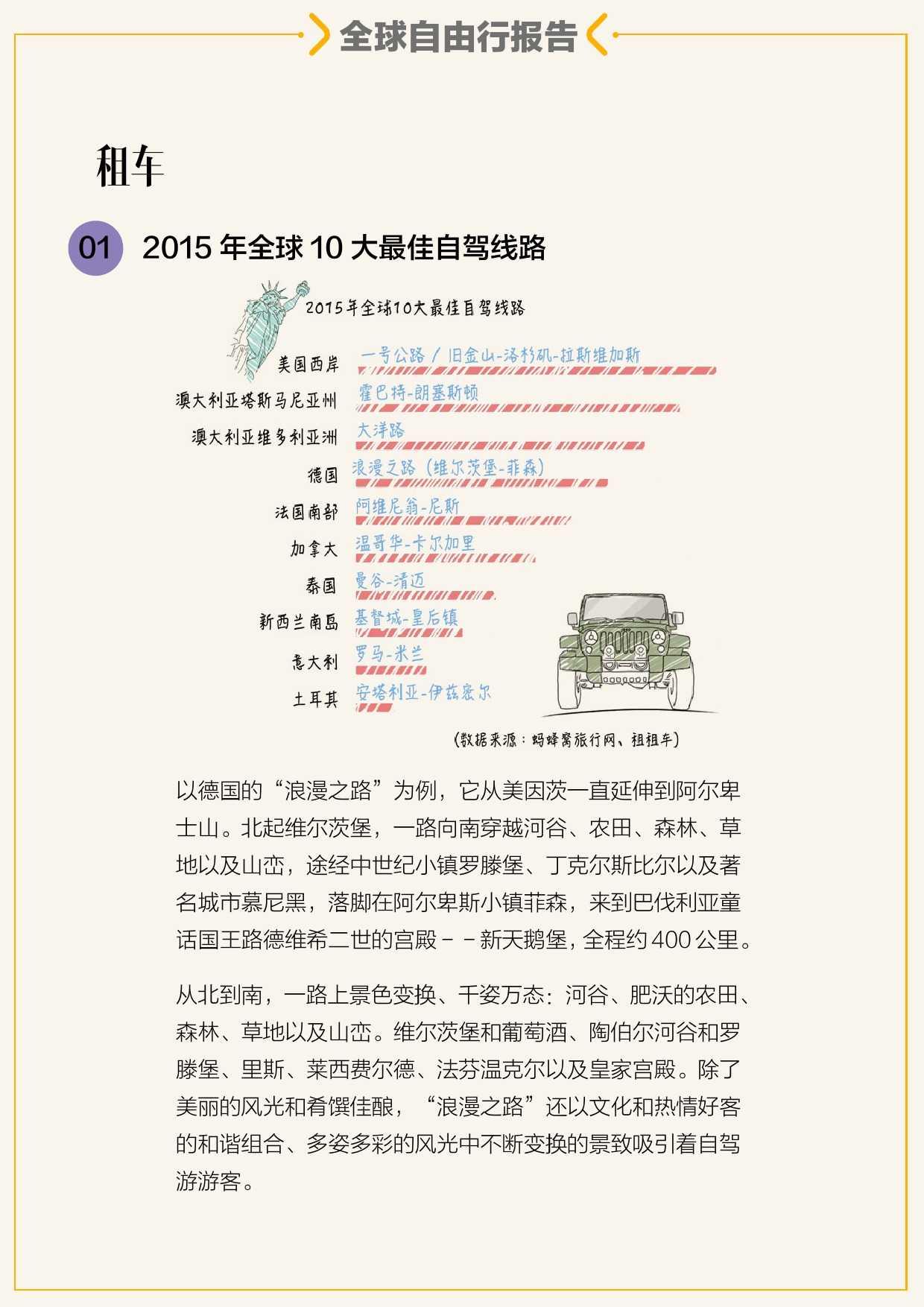 蚂蜂窝全球自由行报告2015_000021
