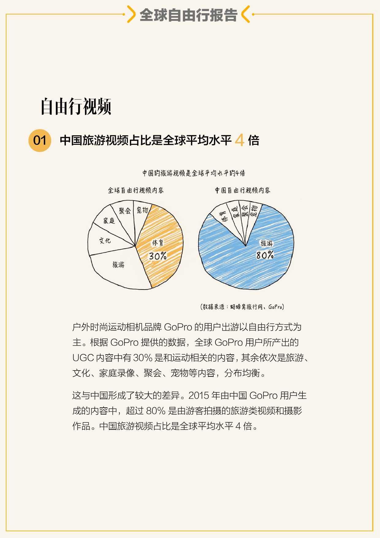蚂蜂窝全球自由行报告2015_000032