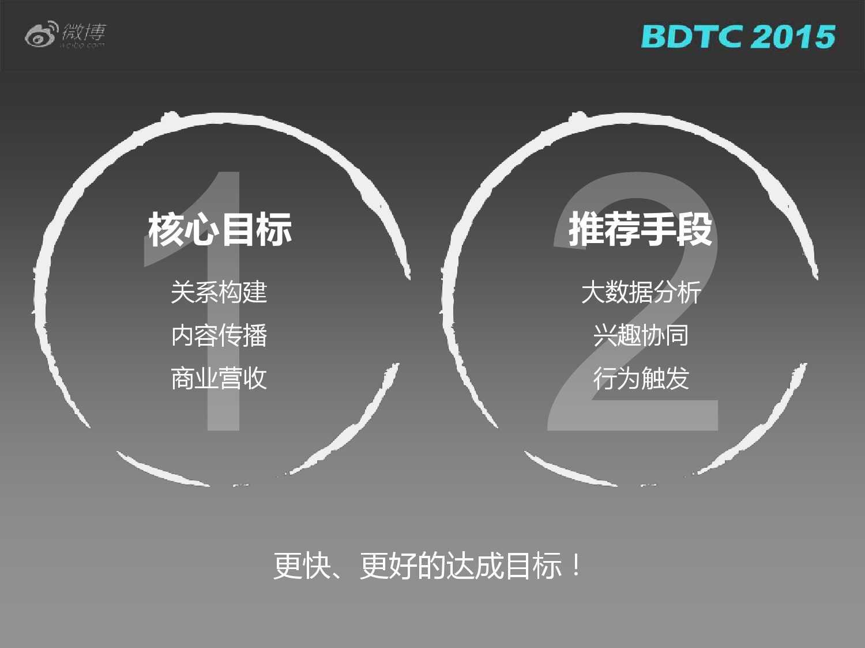 03 BDTC2015-新浪微博-姜贵彬-大数据驱动下的微博社会化推荐_000004