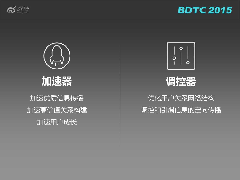 03 BDTC2015-新浪微博-姜贵彬-大数据驱动下的微博社会化推荐_000005