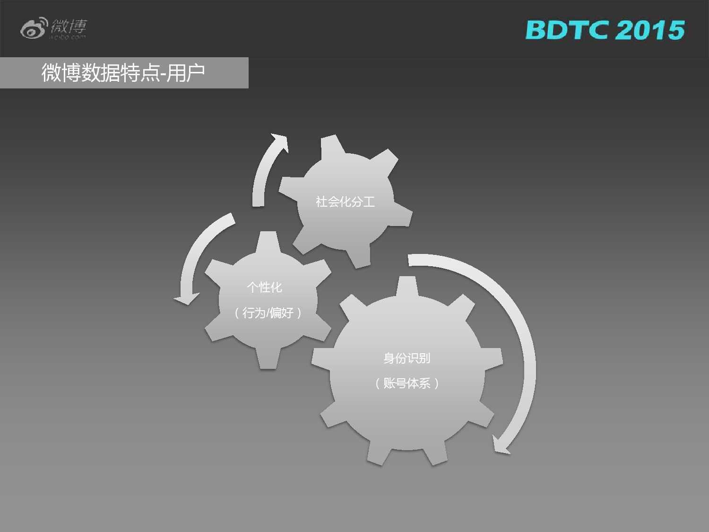 03 BDTC2015-新浪微博-姜贵彬-大数据驱动下的微博社会化推荐_000014