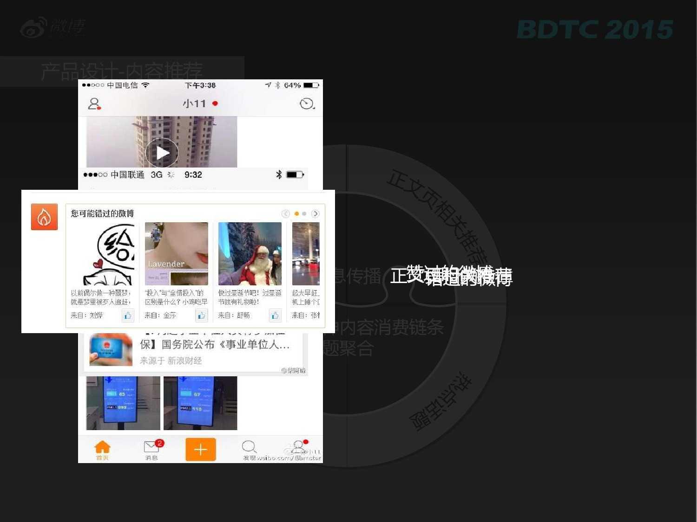03 BDTC2015-新浪微博-姜贵彬-大数据驱动下的微博社会化推荐_000017