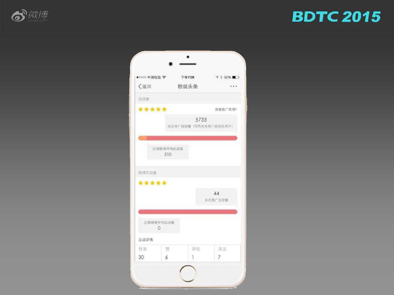03 BDTC2015-新浪微博-姜贵彬-大数据驱动下的微博社会化推荐_000027
