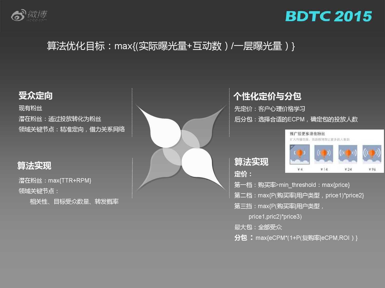 03 BDTC2015-新浪微博-姜贵彬-大数据驱动下的微博社会化推荐_000030