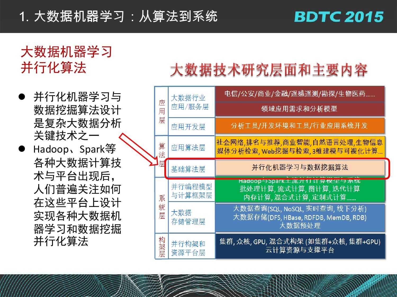 07 BDTC2015-南京大学-黄宜华-Octopus(大章鱼):基于R语言的跨平台大数据机器学习与数据分析系统_000010