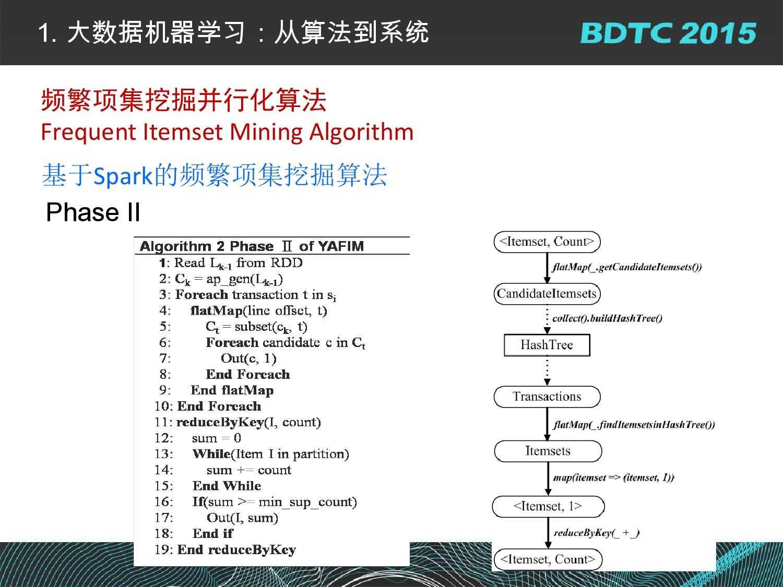 07 BDTC2015-南京大学-黄宜华-Octopus(大章鱼):基于R语言的跨平台大数据机器学习与数据分析系统_000020