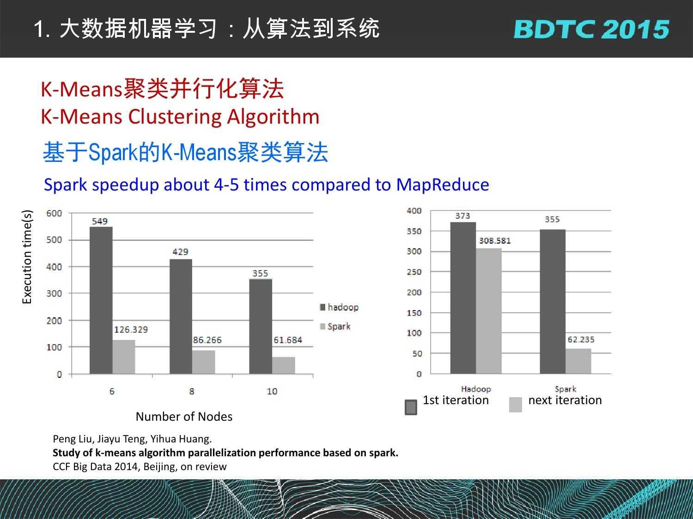 07 BDTC2015-南京大学-黄宜华-Octopus(大章鱼):基于R语言的跨平台大数据机器学习与数据分析系统_000028