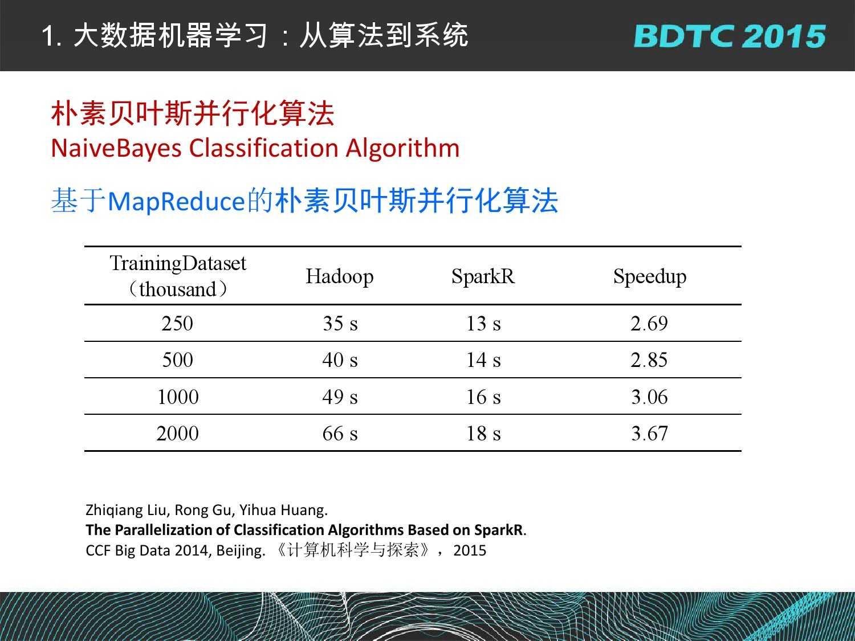 07 BDTC2015-南京大学-黄宜华-Octopus(大章鱼):基于R语言的跨平台大数据机器学习与数据分析系统_000035