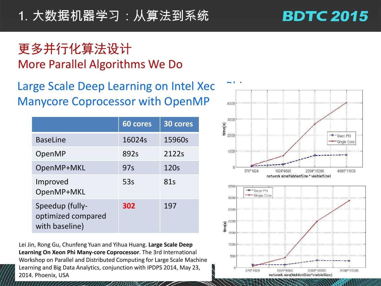 07 BDTC2015-南京大学-黄宜华-Octopus(大章鱼):基于R语言的跨平台大数据机器学习与数据分析系统_000037