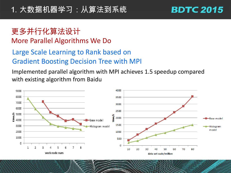 07 BDTC2015-南京大学-黄宜华-Octopus(大章鱼):基于R语言的跨平台大数据机器学习与数据分析系统_000039