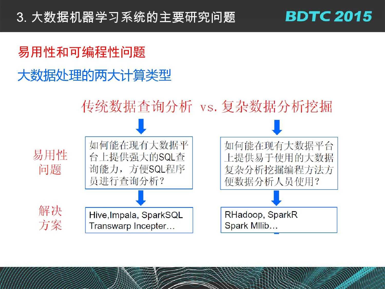 07 BDTC2015-南京大学-黄宜华-Octopus(大章鱼):基于R语言的跨平台大数据机器学习与数据分析系统_000052