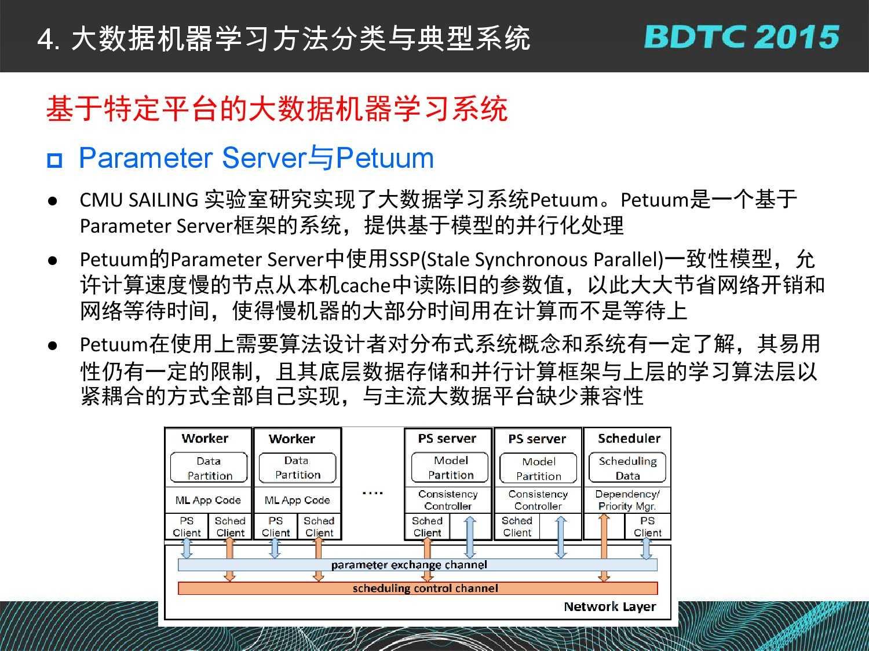 07 BDTC2015-南京大学-黄宜华-Octopus(大章鱼):基于R语言的跨平台大数据机器学习与数据分析系统_000070