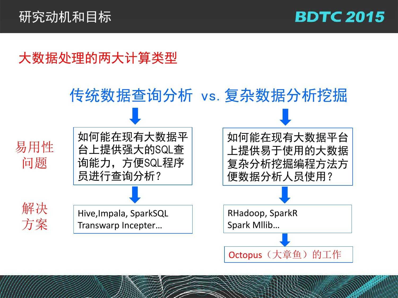07 BDTC2015-南京大学-黄宜华-Octopus(大章鱼):基于R语言的跨平台大数据机器学习与数据分析系统_000079