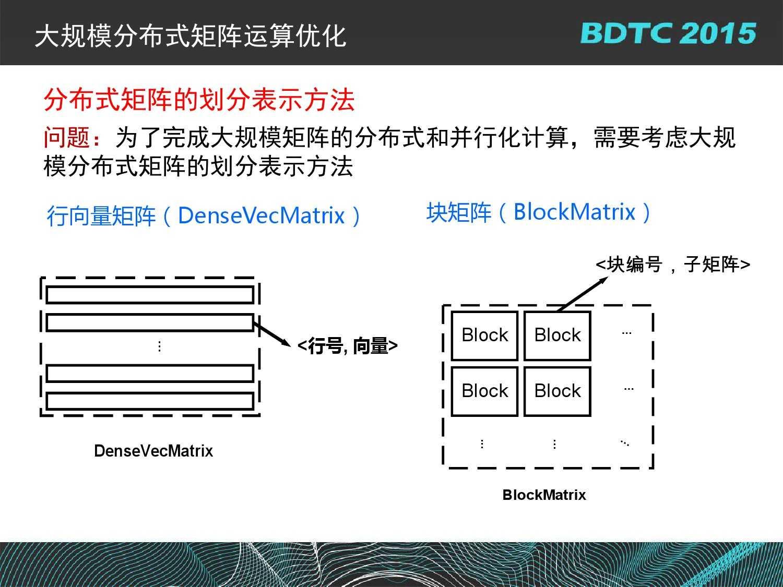 07 BDTC2015-南京大学-黄宜华-Octopus(大章鱼):基于R语言的跨平台大数据机器学习与数据分析系统_000094