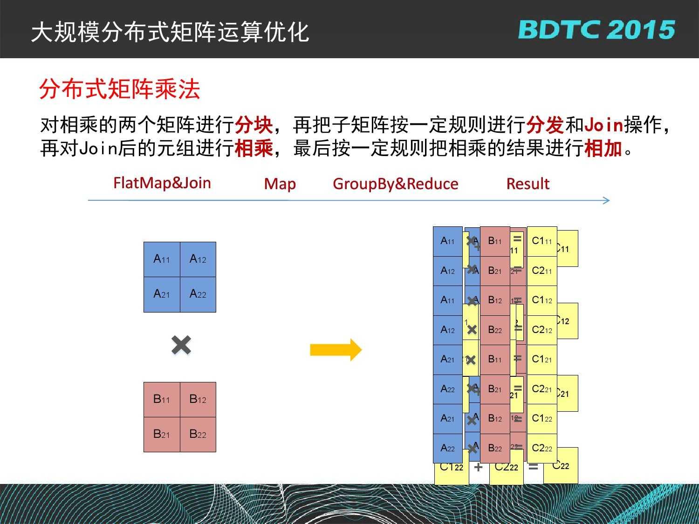 07 BDTC2015-南京大学-黄宜华-Octopus(大章鱼):基于R语言的跨平台大数据机器学习与数据分析系统_000095