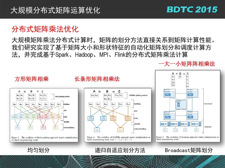 07 BDTC2015-南京大学-黄宜华-Octopus(大章鱼):基于R语言的跨平台大数据机器学习与数据分析系统_000098