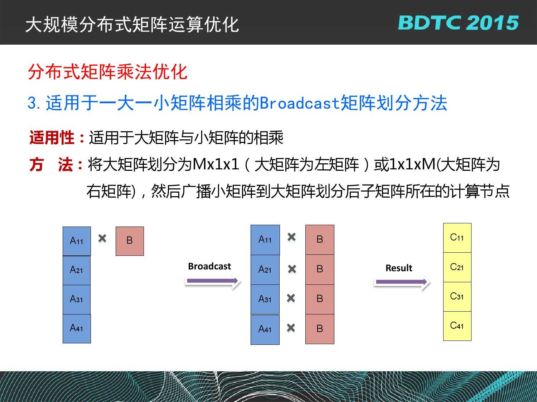 07 BDTC2015-南京大学-黄宜华-Octopus(大章鱼):基于R语言的跨平台大数据机器学习与数据分析系统_000101