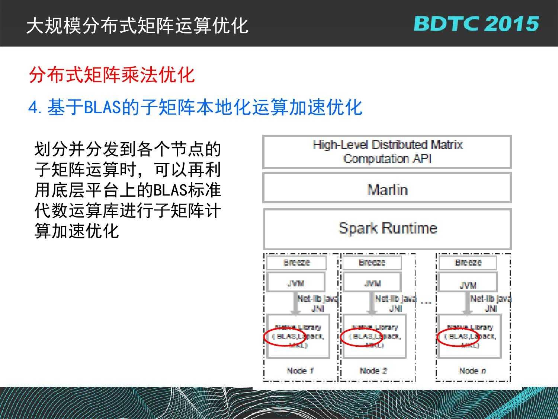 07 BDTC2015-南京大学-黄宜华-Octopus(大章鱼):基于R语言的跨平台大数据机器学习与数据分析系统_000102