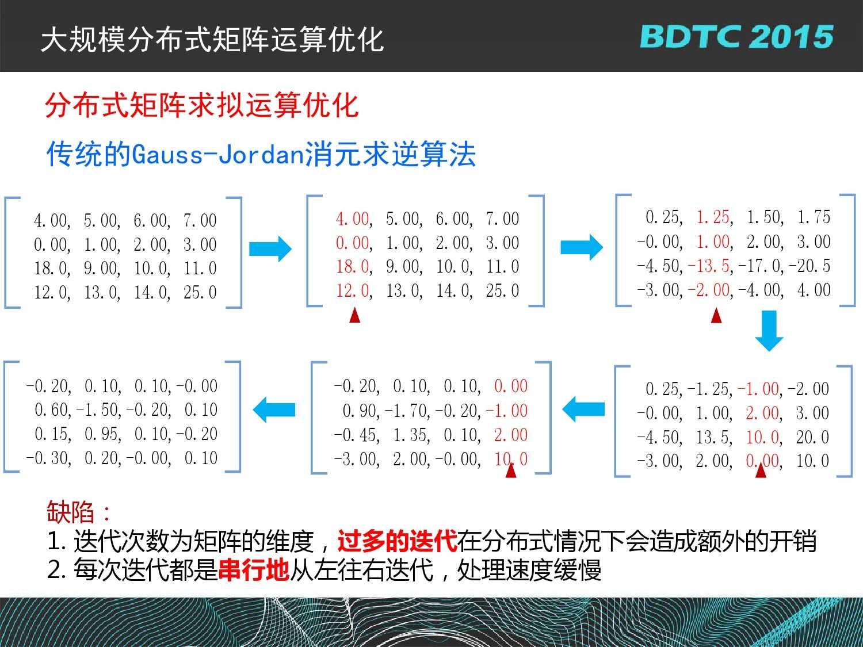 07 BDTC2015-南京大学-黄宜华-Octopus(大章鱼):基于R语言的跨平台大数据机器学习与数据分析系统_000103