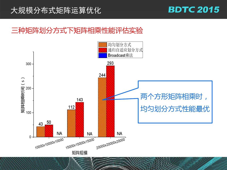 07 BDTC2015-南京大学-黄宜华-Octopus(大章鱼):基于R语言的跨平台大数据机器学习与数据分析系统_000108