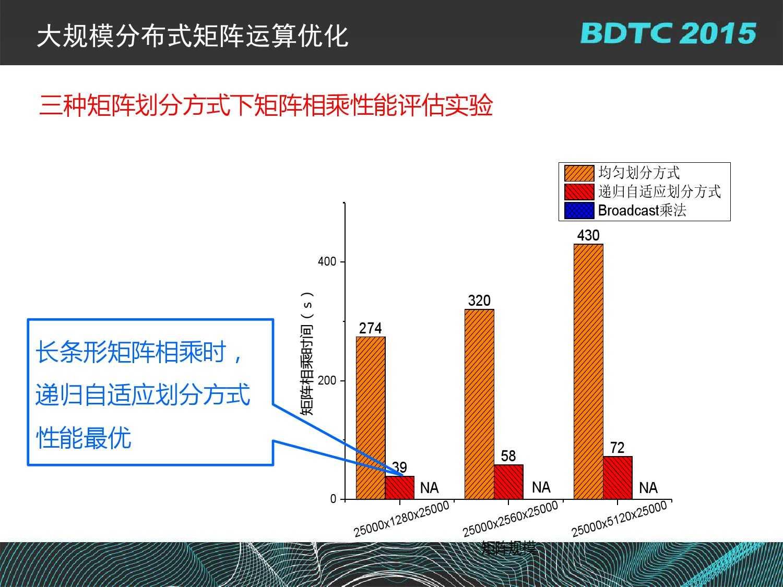 07 BDTC2015-南京大学-黄宜华-Octopus(大章鱼):基于R语言的跨平台大数据机器学习与数据分析系统_000109