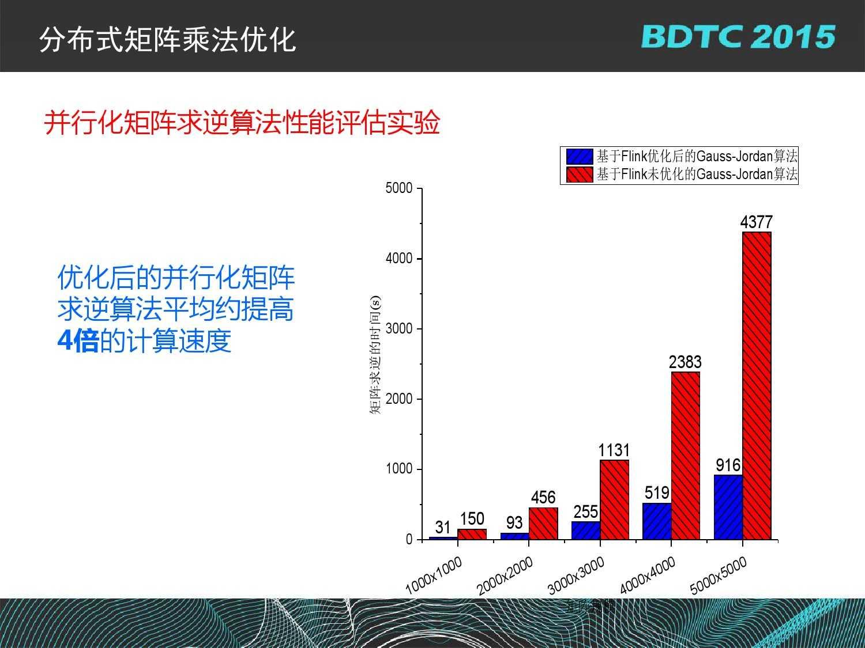 07 BDTC2015-南京大学-黄宜华-Octopus(大章鱼):基于R语言的跨平台大数据机器学习与数据分析系统_000112