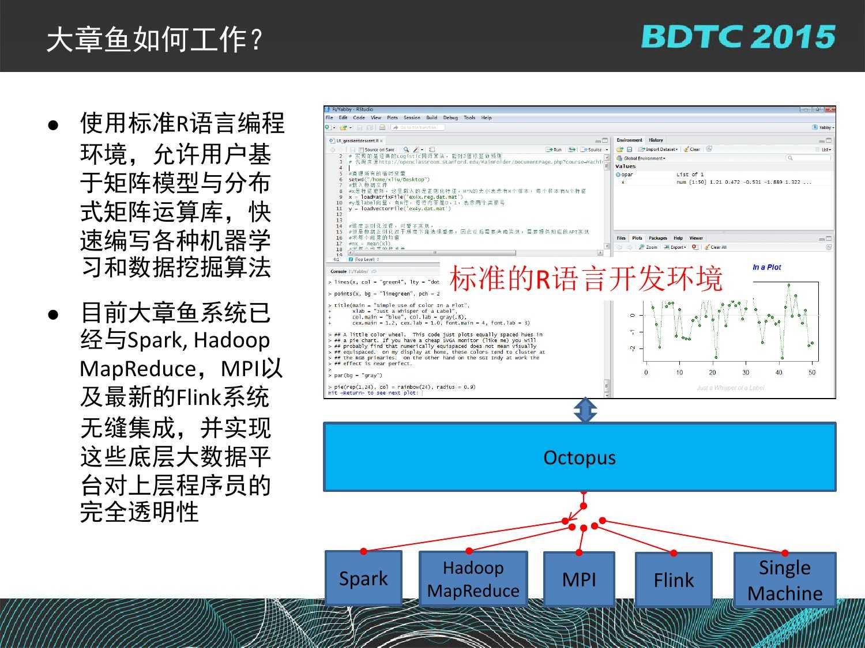 07 BDTC2015-南京大学-黄宜华-Octopus(大章鱼):基于R语言的跨平台大数据机器学习与数据分析系统_000121