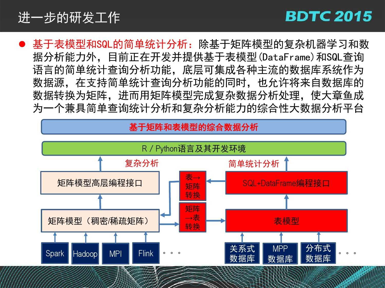 07 BDTC2015-南京大学-黄宜华-Octopus(大章鱼):基于R语言的跨平台大数据机器学习与数据分析系统_000135