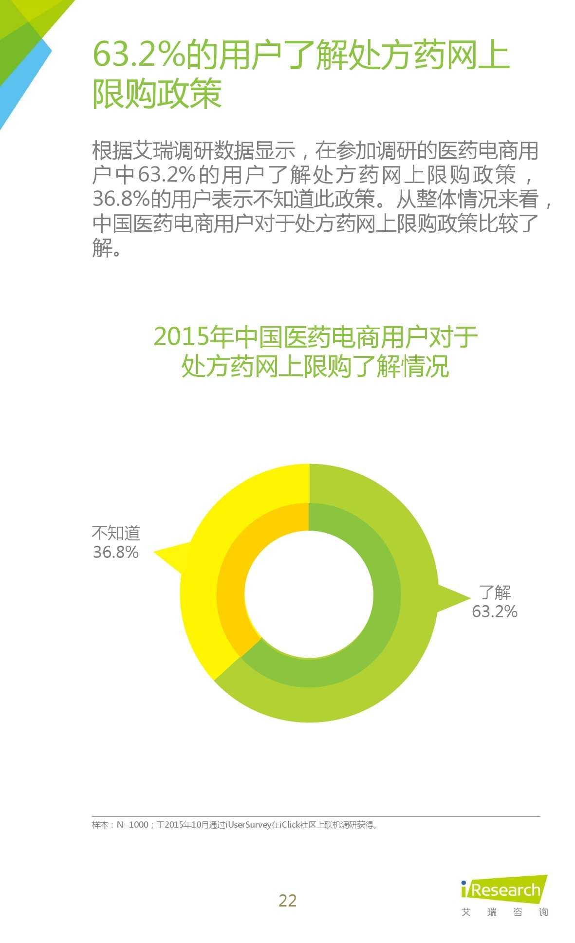 2015年中国医药电商用户行为研究报告_000022
