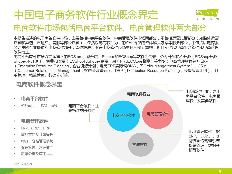 2015年中国电子商务软件行业研究报告_000008
