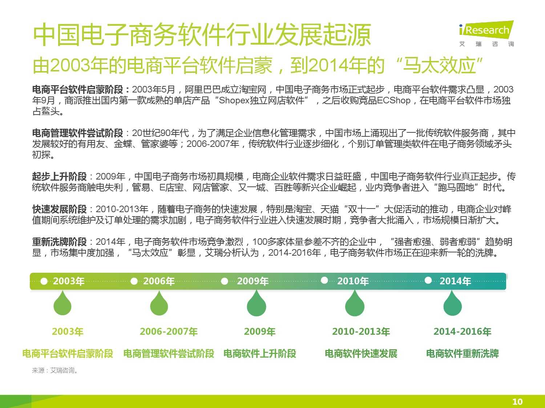 2015年中国电子商务软件行业研究报告_000010