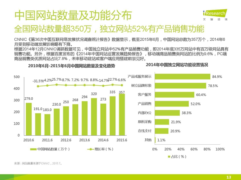 2015年中国电子商务软件行业研究报告_000013